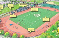 Athletic complex construction set for March