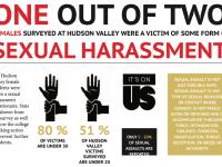 Sexual assault prevention efforts due to recent complaints